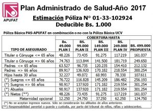 PAS-2017: Póliza con Bs. 1.000 de deducible.